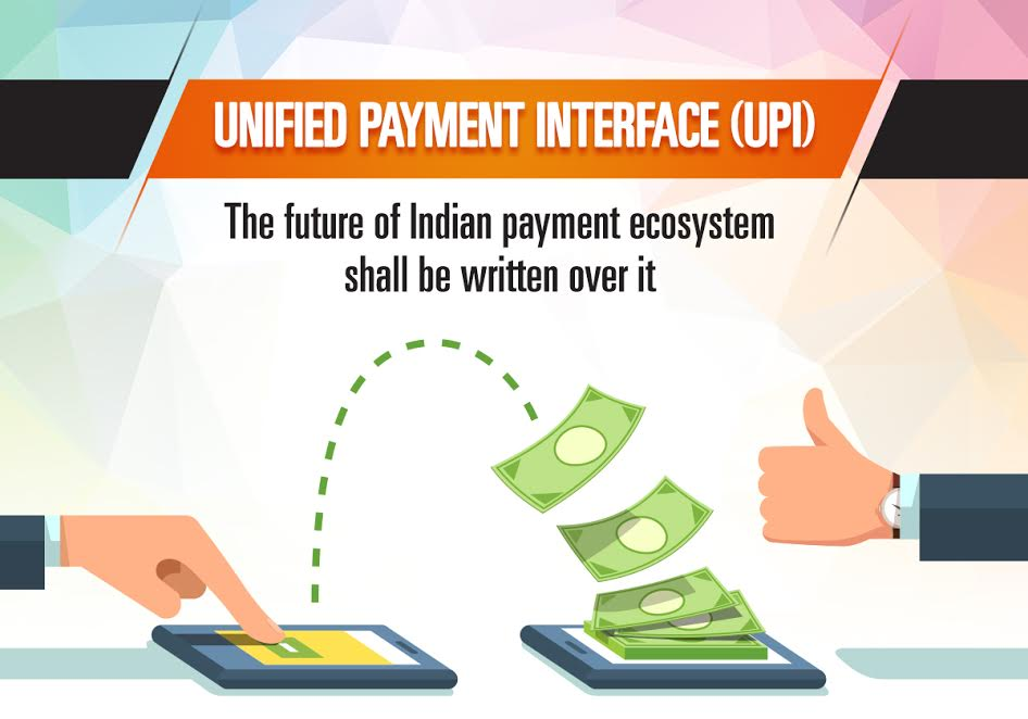 UPI - Payment System in India