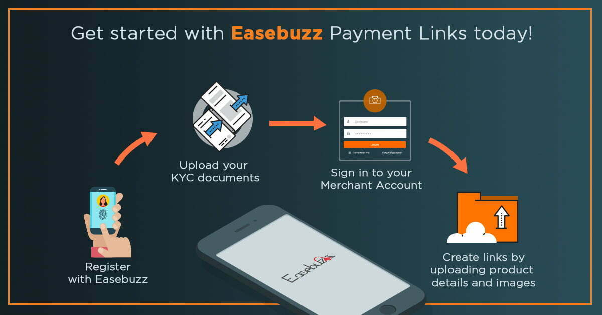The Buzz of Payment Links and EaseBuzz